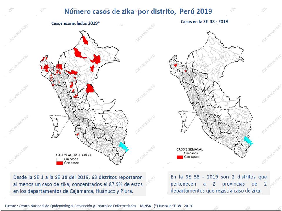 Disminuye en 20% casos de zika en el país