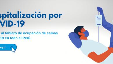 Photo of Disponibilidad de camas COVID-19